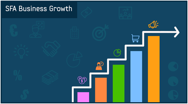 SFA Business Growth SPEC INDIA